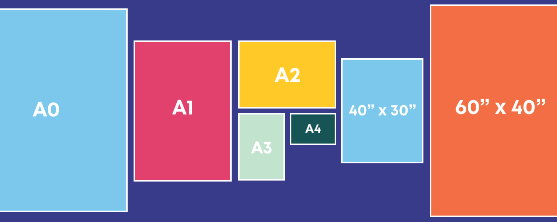 A Guide to Poster Sizes and Stocks