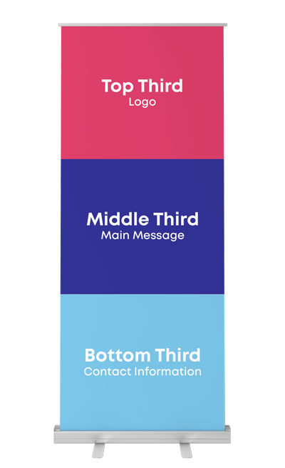 how to design a roller banner with top, middle and bottom thirds explained