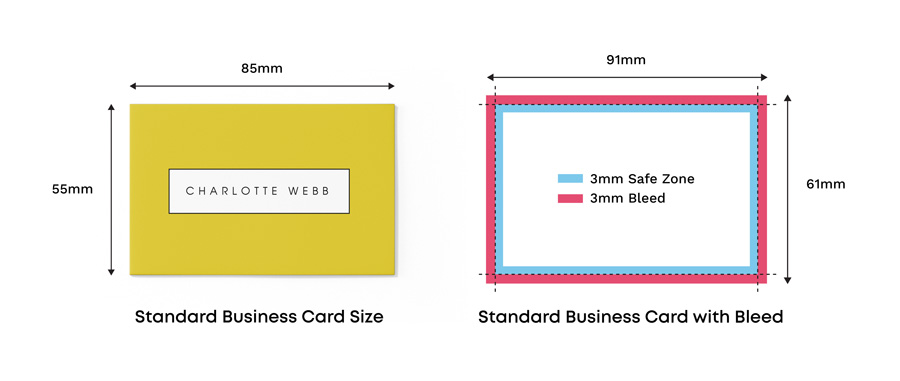 image showing the standard uk business card size both with and without bleed