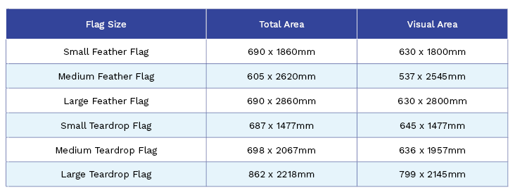 Paper Size Guide | Flyer & Poster Sizes in CM & Inches