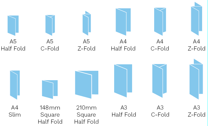 folded leaflet sizes and folds with 12 different options