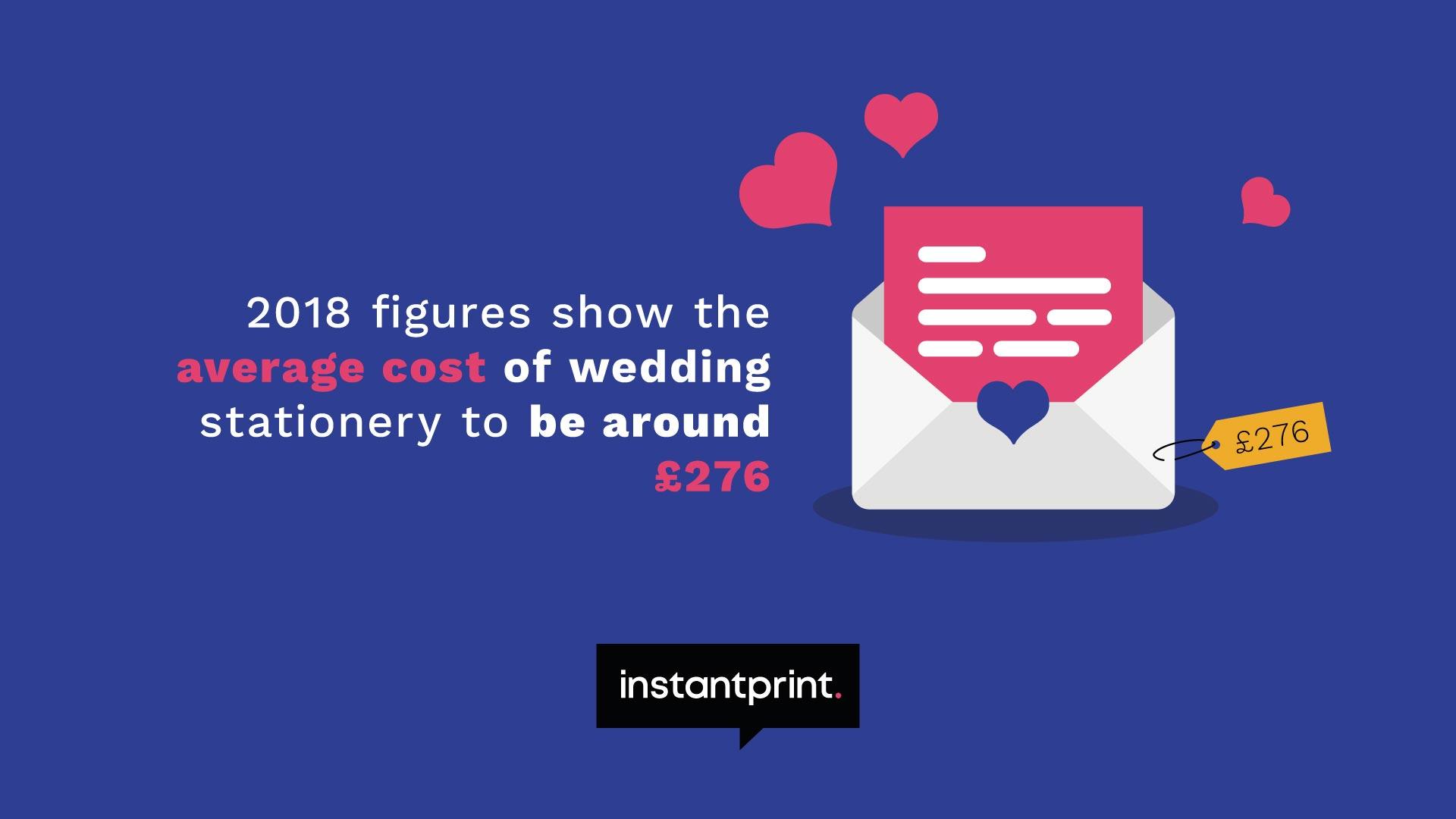 Wedding help for 100 couples   instantprint