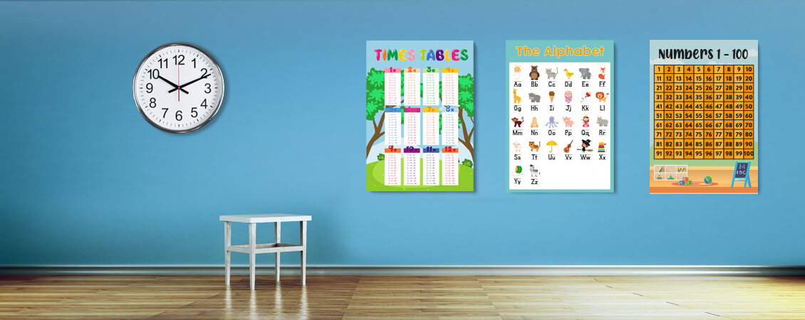 Best Educational Posters & Wall Chart Templates for Classrooms