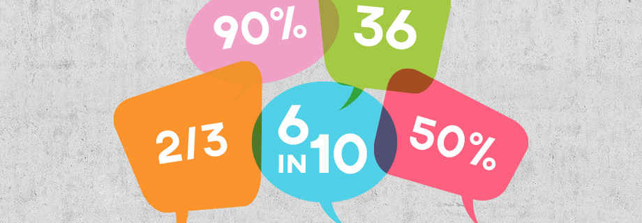 30 Must-Read Small Business Marketing Stats You Need to Know
