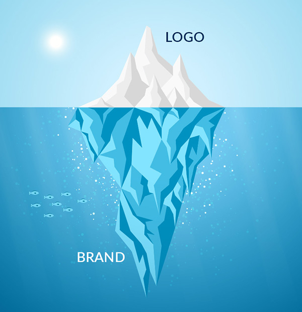 Your Brand is More Than Just a Logo